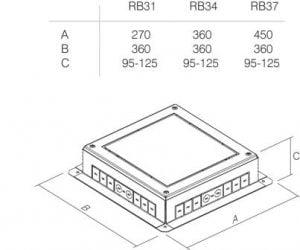 Фланець підлогового лючка на 21 модуль RB37